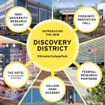 University of Maryland Debuts Discovery District